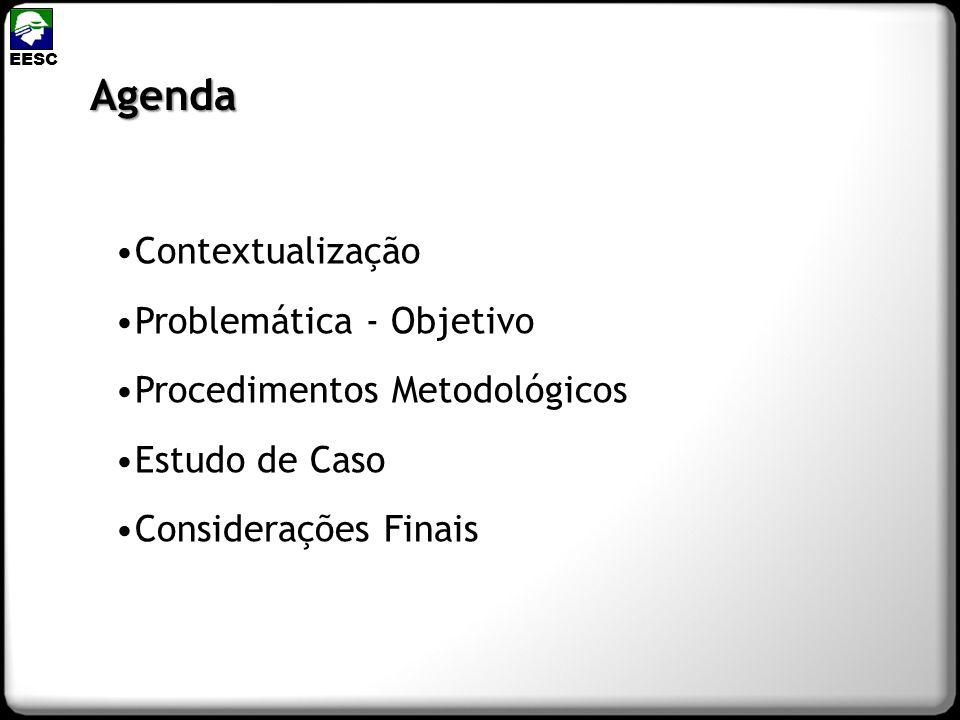 Agenda Contextualização Problemática - Objetivo