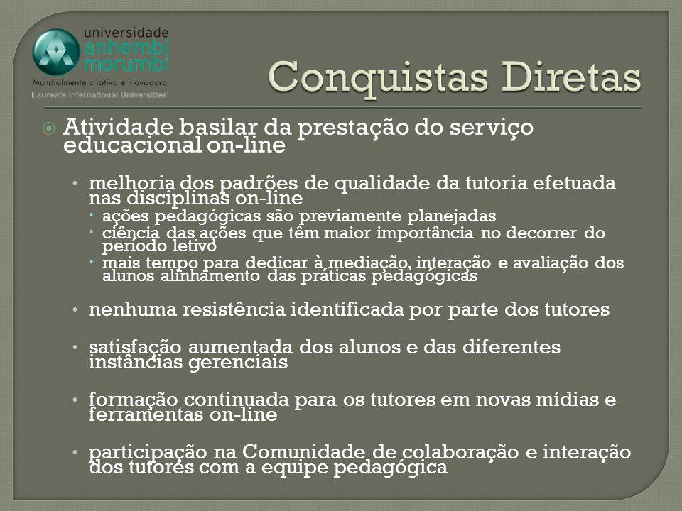 Conquistas Diretas Atividade basilar da prestação do serviço educacional on-line.