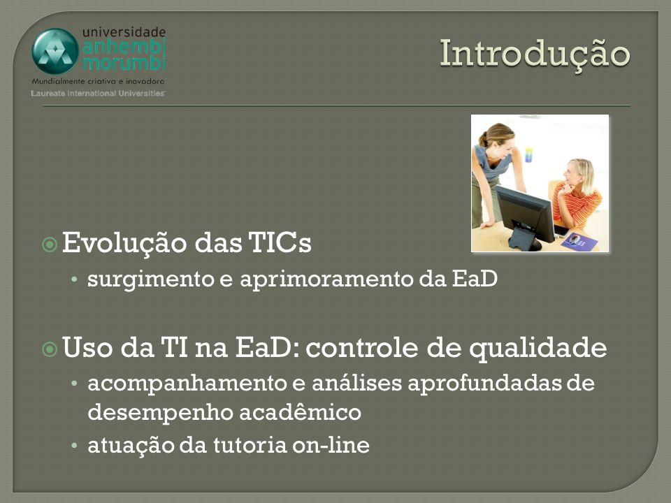 Introdução Evolução das TICs Uso da TI na EaD: controle de qualidade
