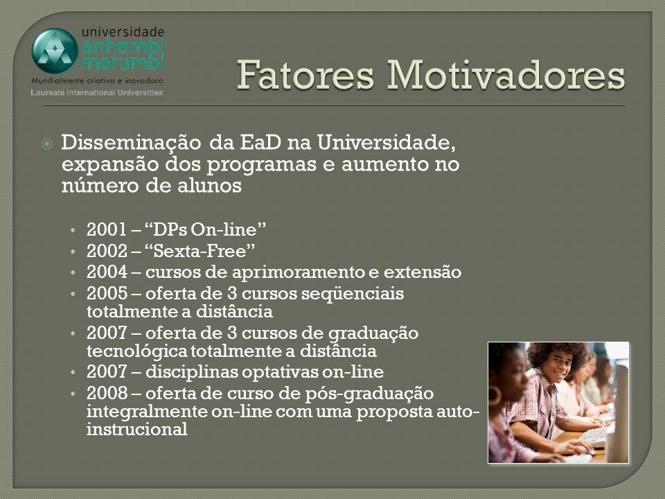Fatores Motivadores Disseminação da EaD na Universidade, expansão dos programas e aumento no número de alunos.