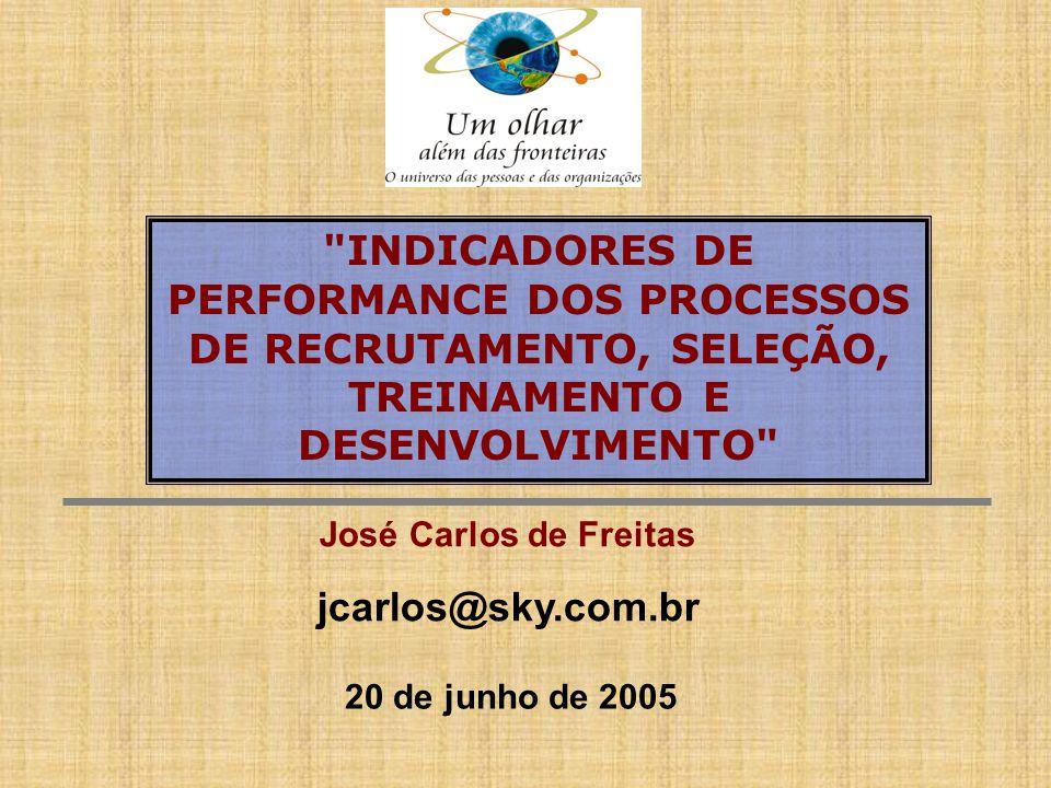 INDICADORES DE PERFORMANCE DOS PROCESSOS DE RECRUTAMENTO, SELEÇÃO, TREINAMENTO E DESENVOLVIMENTO