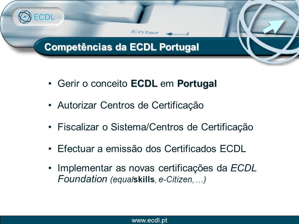 Competências da ECDL Portugal