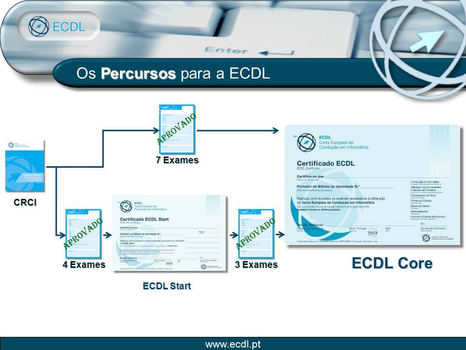 Os Percursos para a ECDL