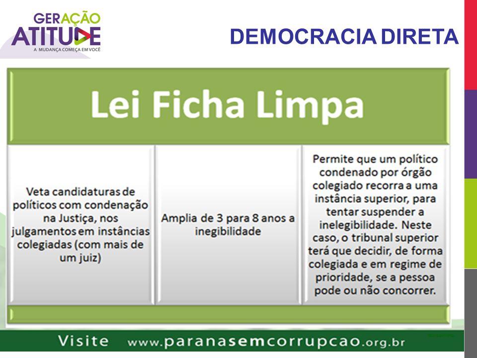 DEMOCRACIA DIRETA Lei de Iniciativa popular – art. 61§ 2º/CF e Lei 9.709/98. - 1% do eleitorado nacional (2012/TSE: 140.646.446);