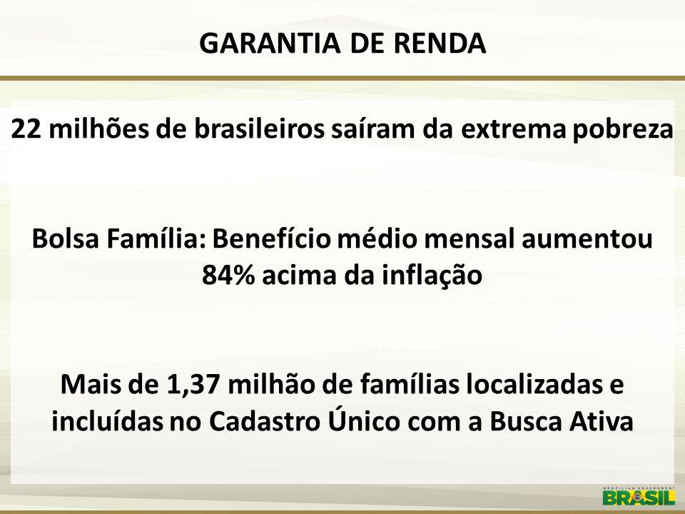 GARANTIA DE RENDA 22 milhões de brasileiros saíram da extrema pobreza