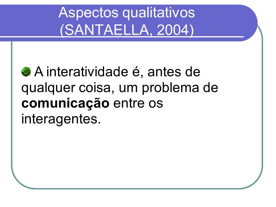 Aspectos qualitativos (SANTAELLA, 2004)