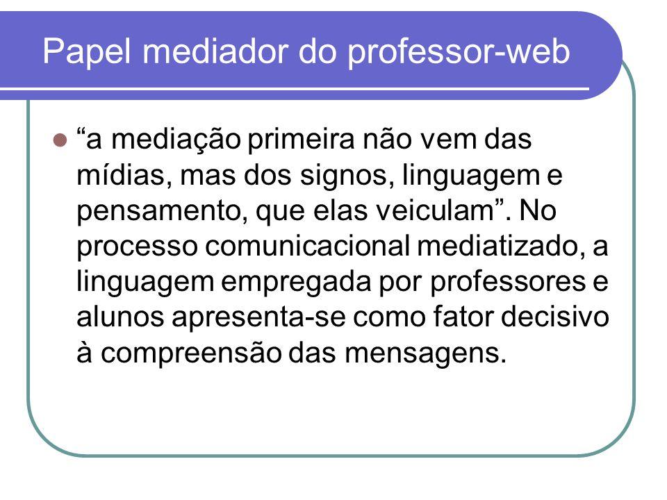 Papel mediador do professor-web