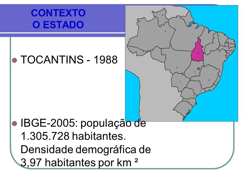CONTEXTO O ESTADOTOCANTINS - 1988.IBGE-2005: população de 1.305.728 habitantes.