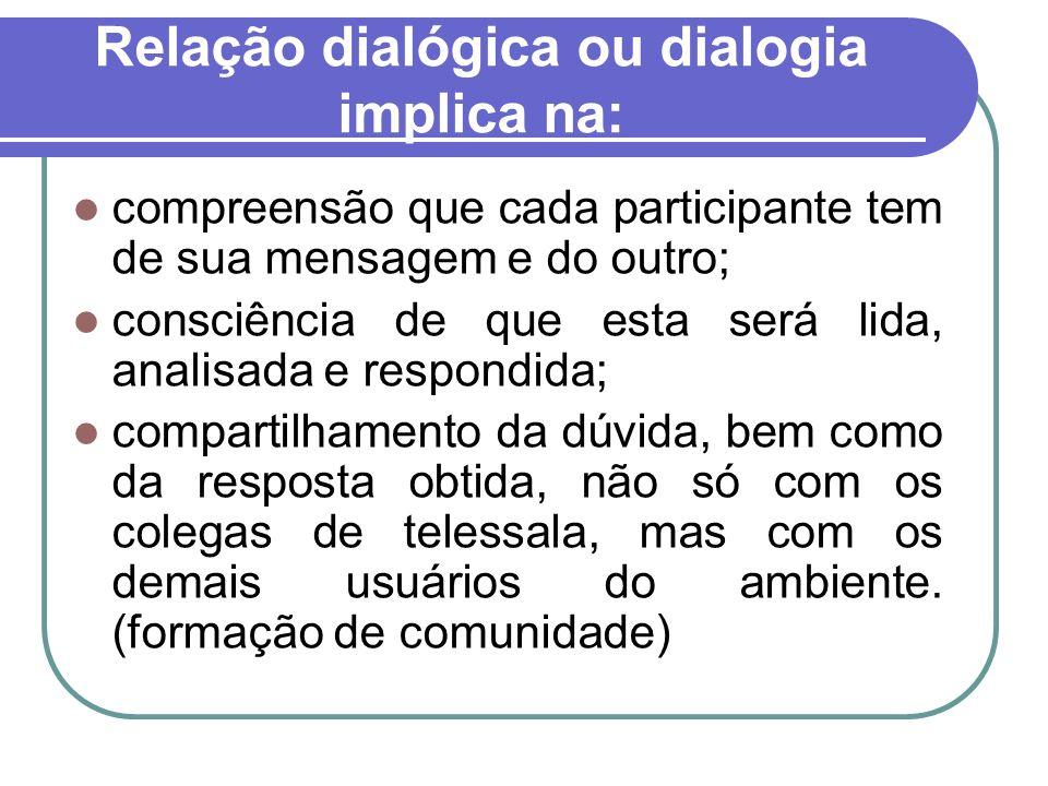 Relação dialógica ou dialogia implica na: