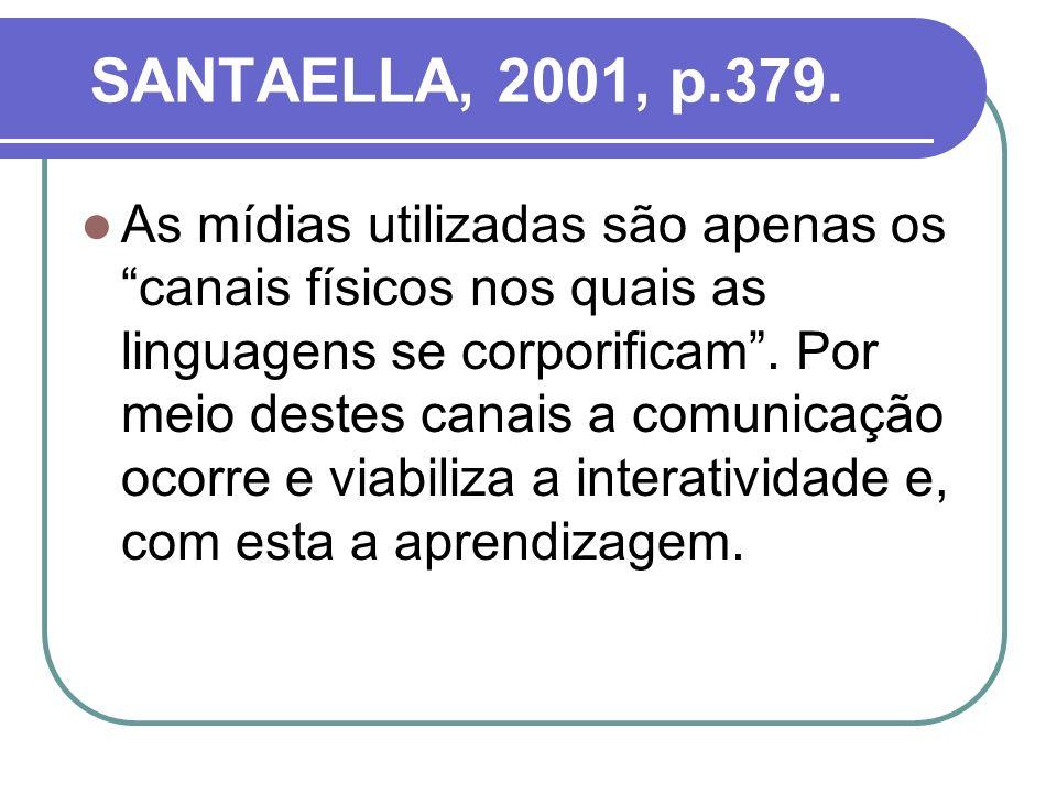 SANTAELLA, 2001, p.379.