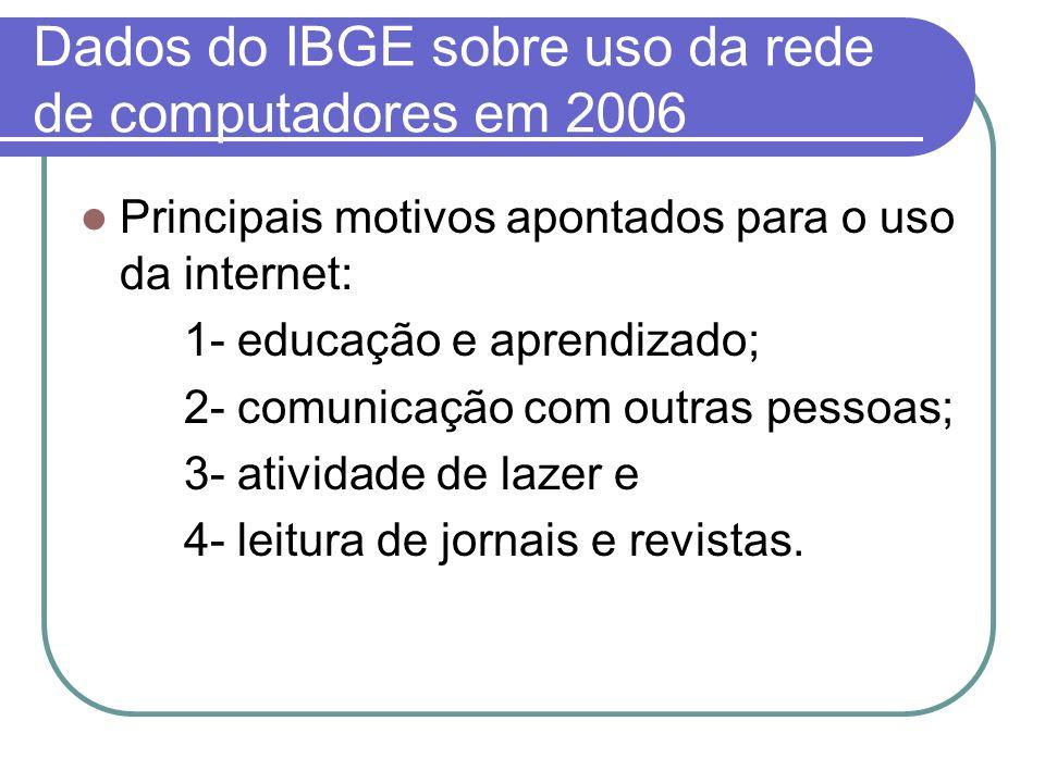 Dados do IBGE sobre uso da rede de computadores em 2006