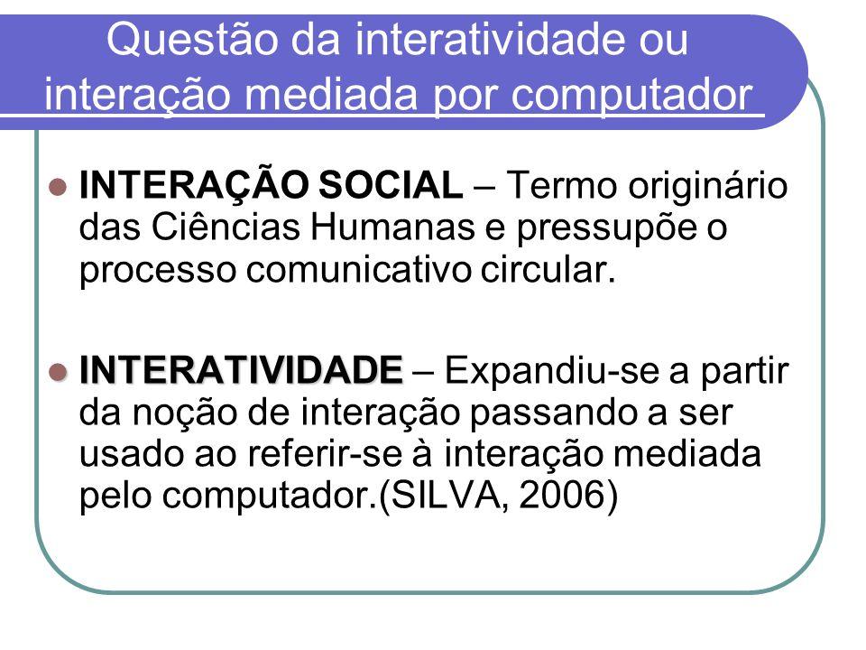Questão da interatividade ou interação mediada por computador