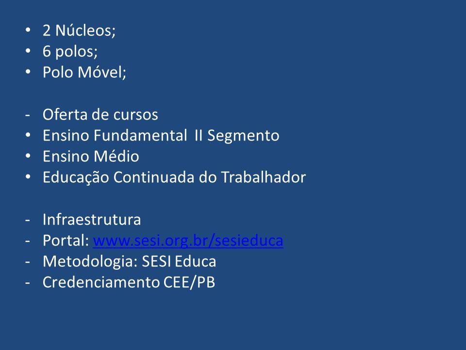 2 Núcleos; 6 polos; Polo Móvel; Oferta de cursos. Ensino Fundamental II Segmento. Ensino Médio.