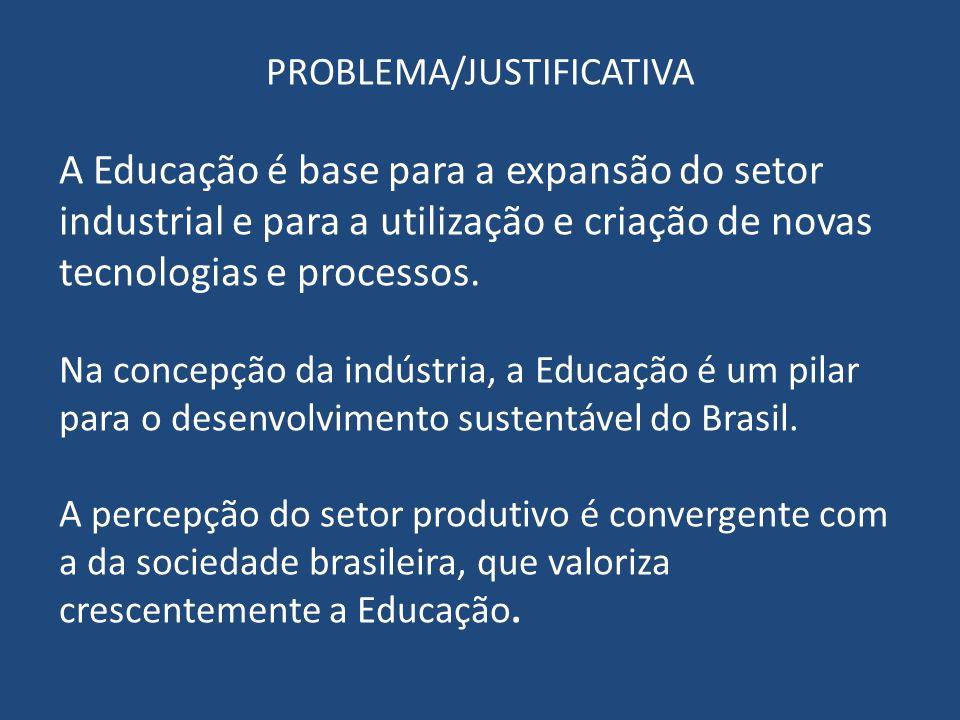 PROBLEMA/JUSTIFICATIVA