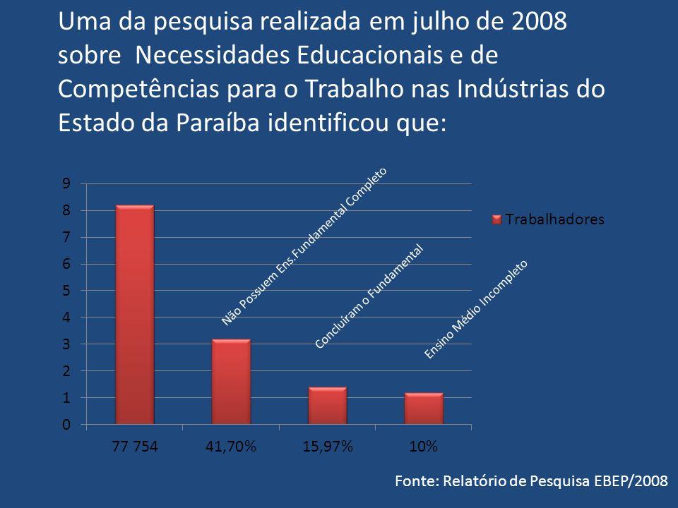 Estado da Paraíba identificou que: