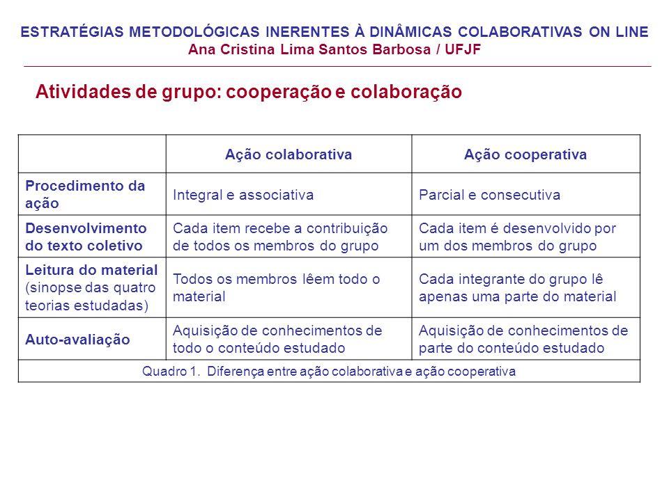 Atividades de grupo: cooperação e colaboração