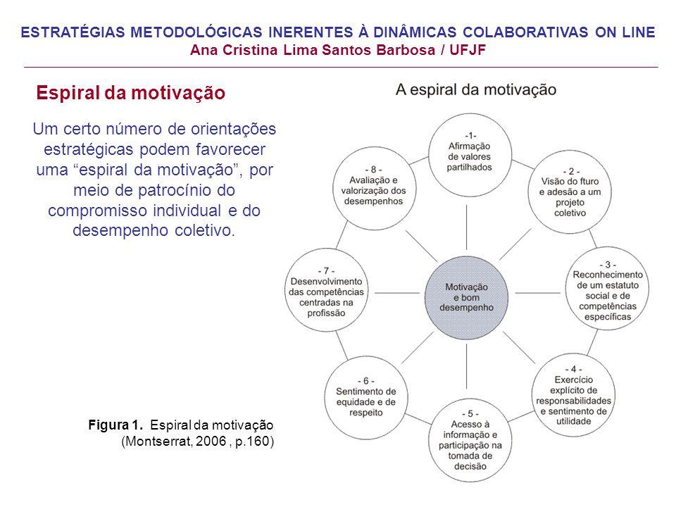 ESTRATÉGIAS METODOLÓGICAS INERENTES À DINÂMICAS COLABORATIVAS ON LINE