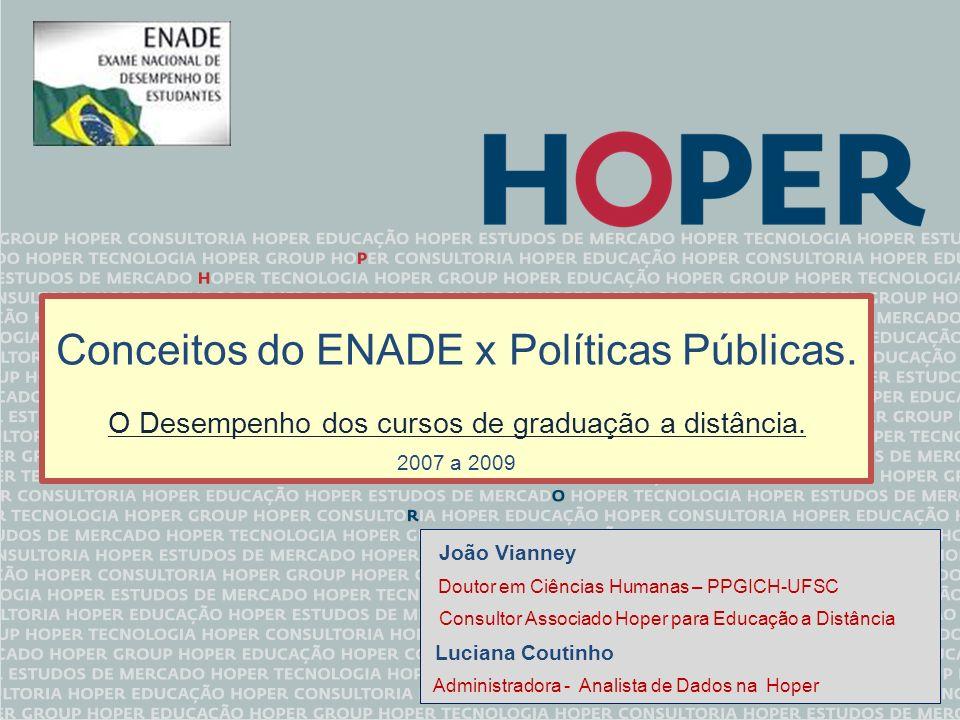 Conceitos do ENADE x Políticas Públicas.