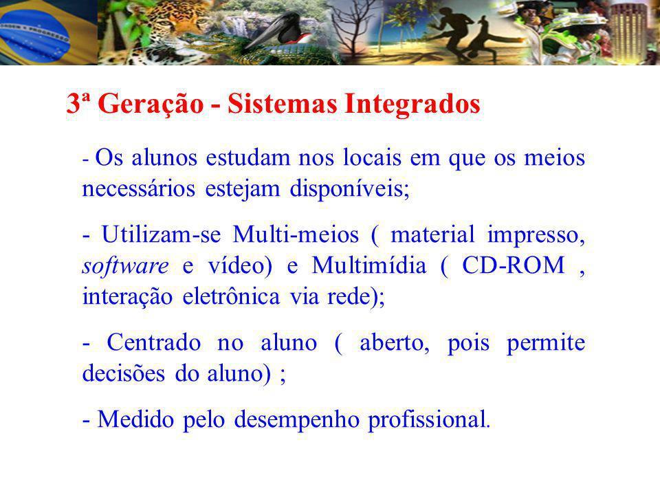 3ª Geração - Sistemas Integrados