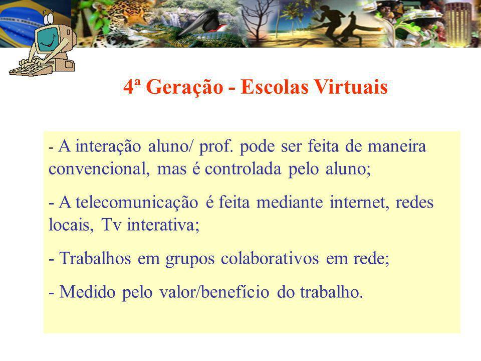 4ª Geração - Escolas Virtuais
