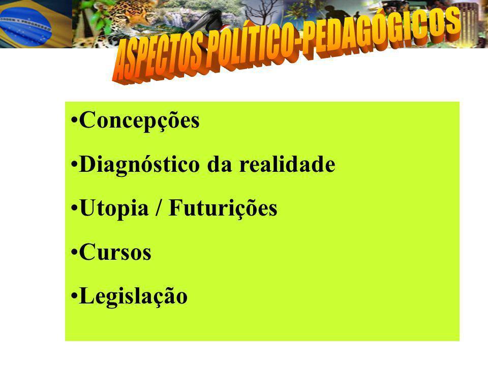 ASPECTOS POLÍTICO-PEDAGÓGICOS