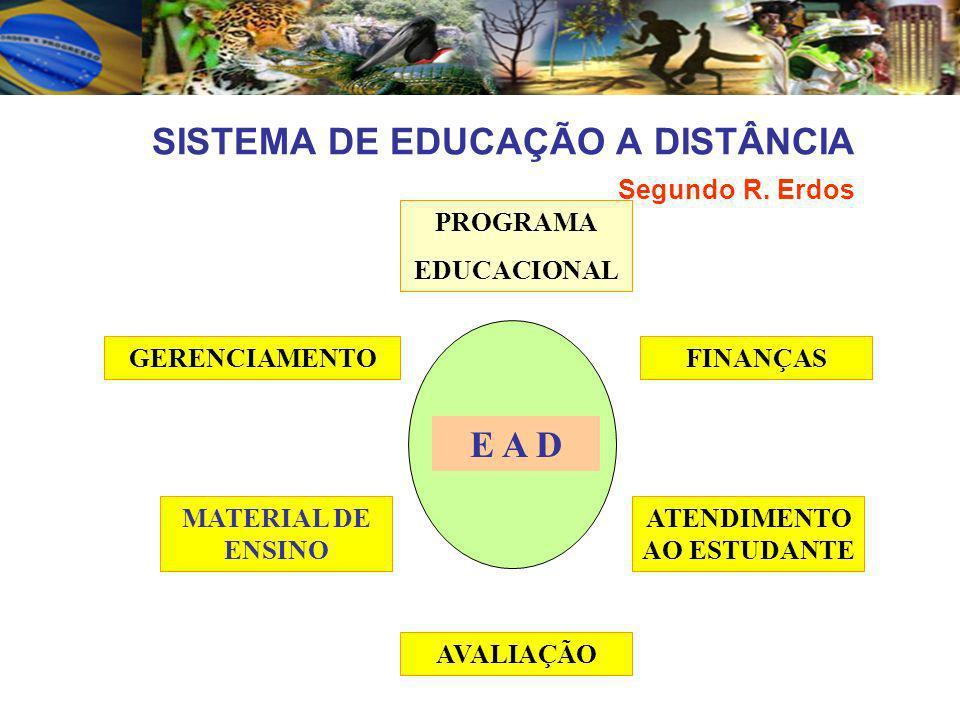 SISTEMA DE EDUCAÇÃO A DISTÂNCIA Segundo R. Erdos