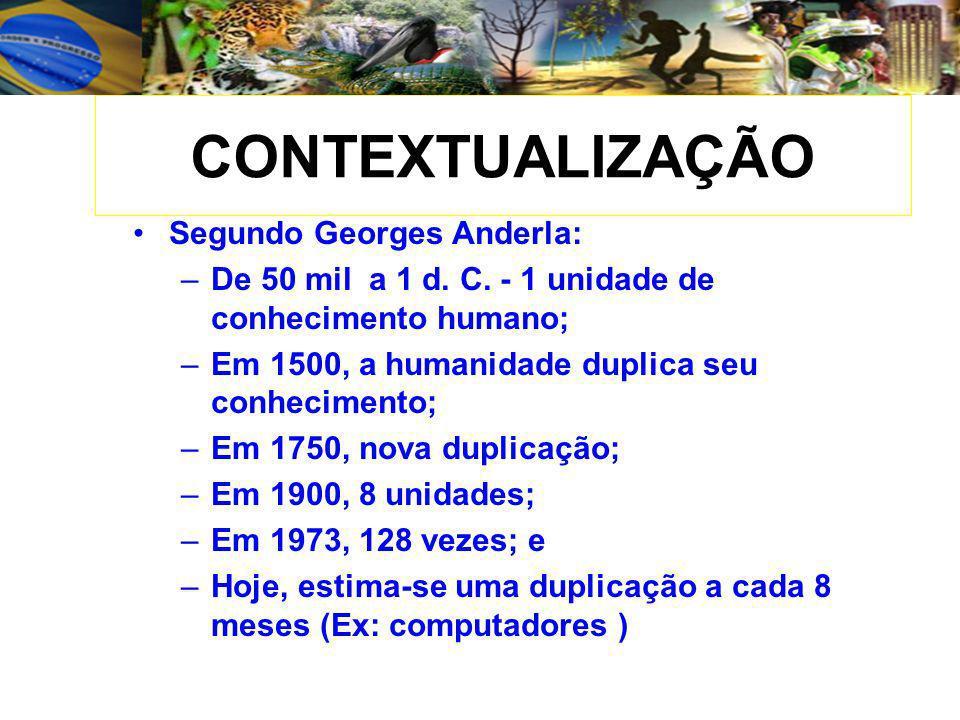 CONTEXTUALIZAÇÃO Segundo Georges Anderla: