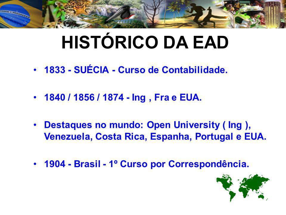 HISTÓRICO DA EAD 1833 - SUÉCIA - Curso de Contabilidade.