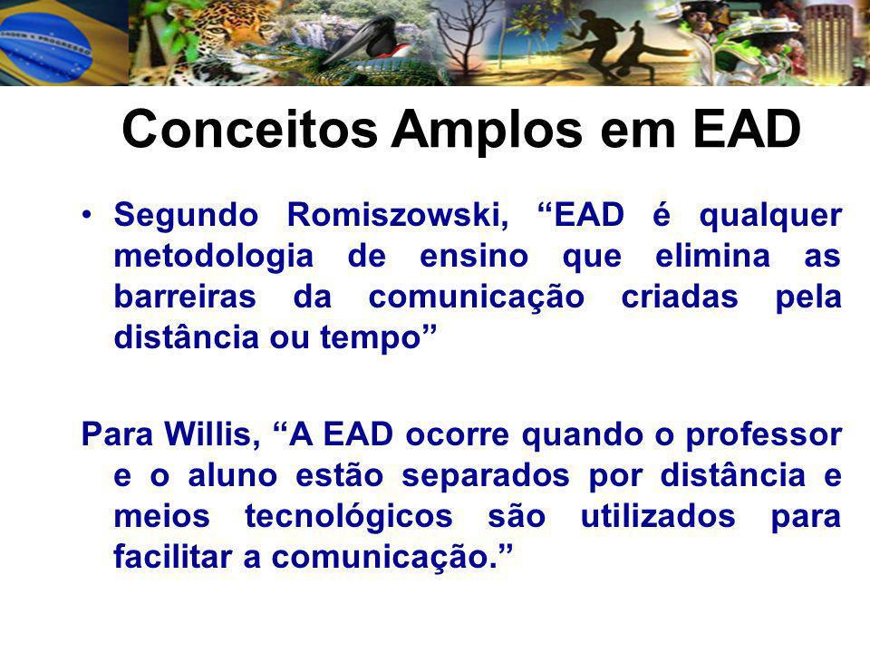 Conceitos Amplos em EAD
