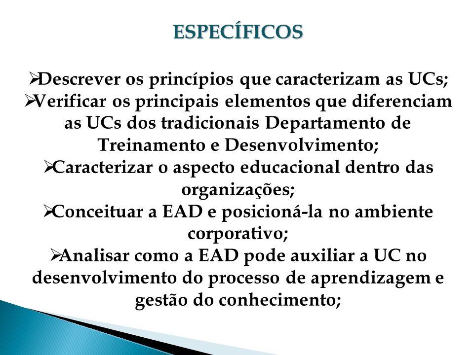 ESPECÍFICOS Descrever os princípios que caracterizam as UCs;