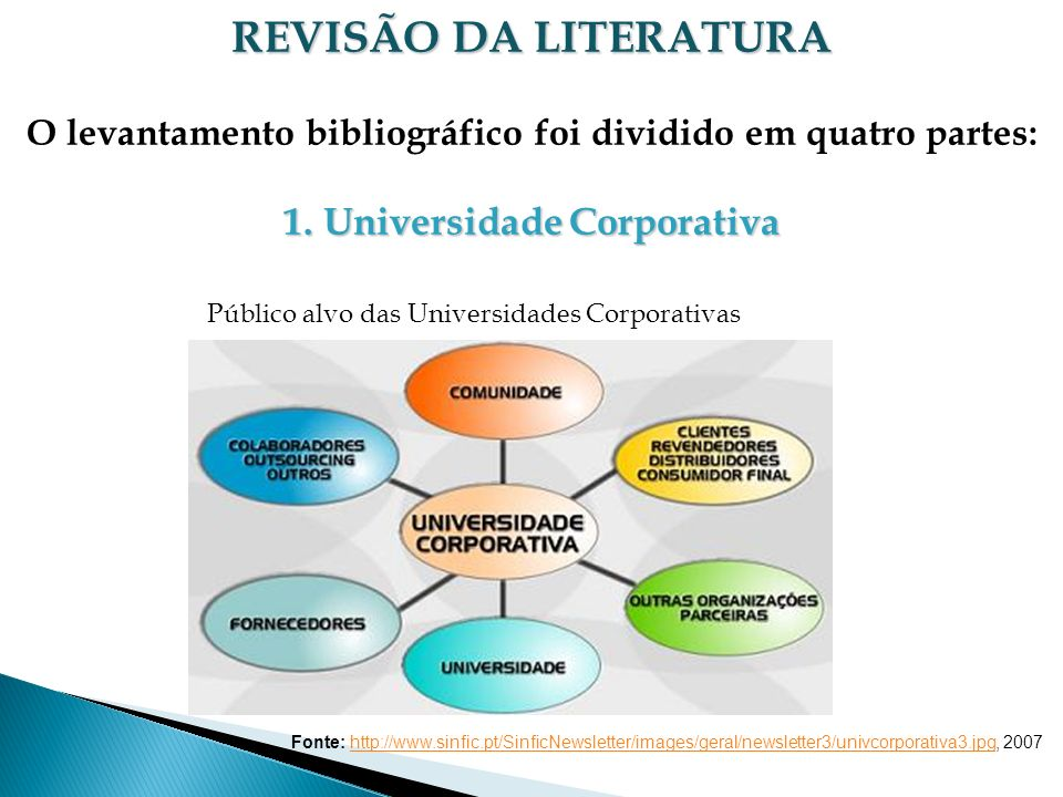 REVISÃO DA LITERATURA Universidade Corporativa