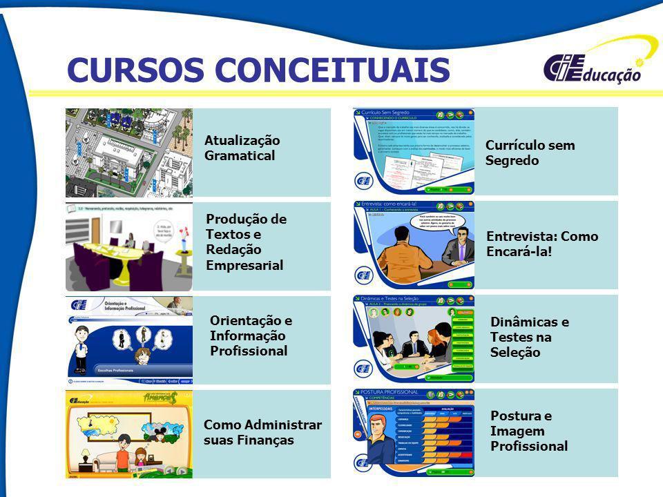 CURSOS CONCEITUAIS Atualização Currículo sem Gramatical Segredo