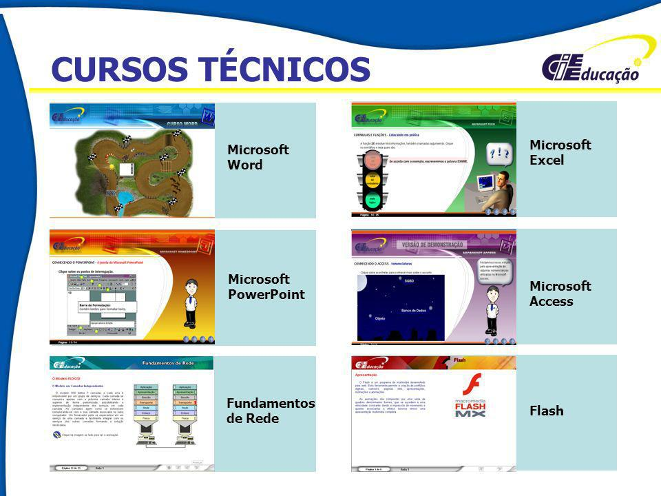 CURSOS TÉCNICOS CURSOS TÉCNICOS Microsoft Excel Microsoft Word