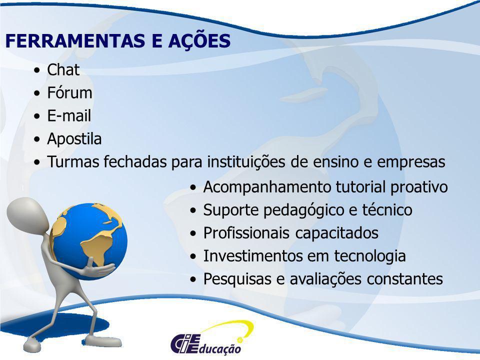 FERRAMENTAS E AÇÕES Chat Fórum E-mail Apostila