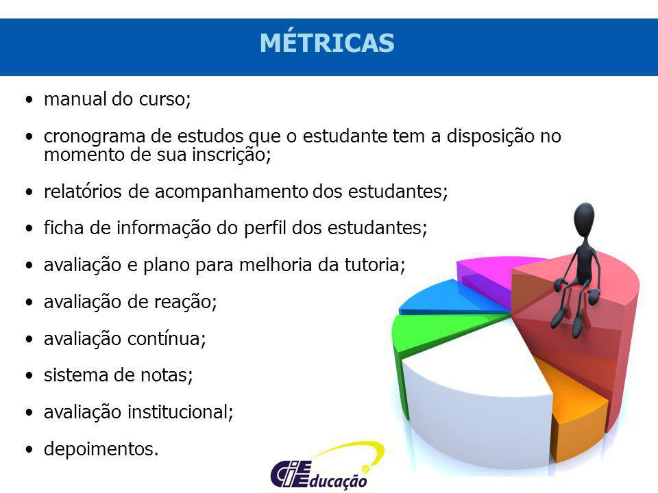 MÉTRICAS manual do curso;