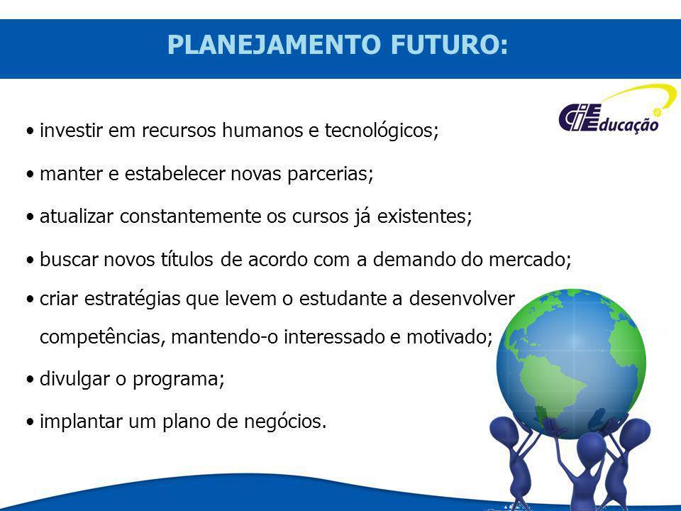 PLANEJAMENTO FUTURO: investir em recursos humanos e tecnológicos;