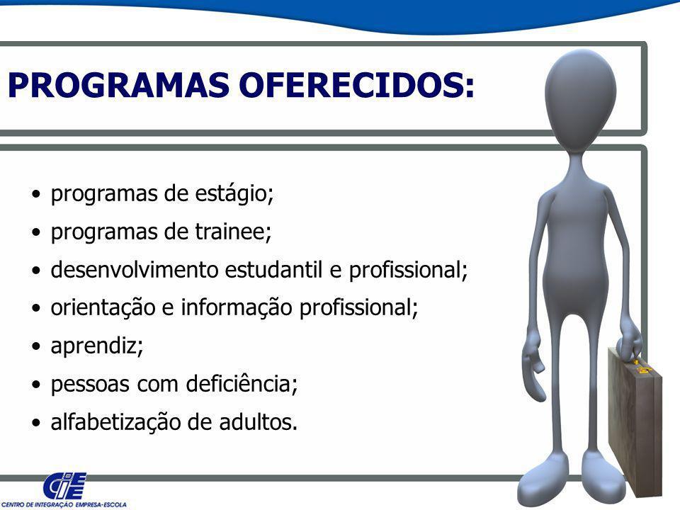 PROGRAMAS OFERECIDOS: