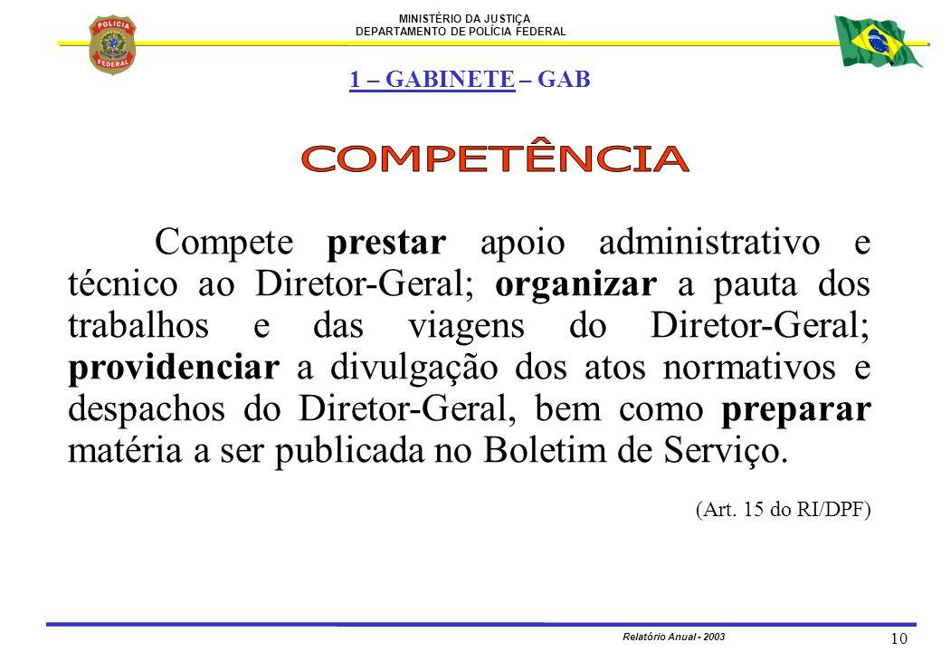 1 – GABINETE – GAB COMPETÊNCIA.
