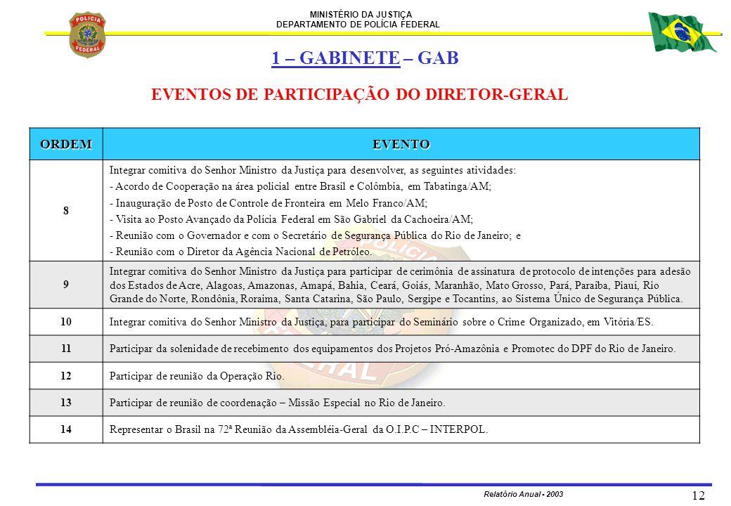 1 – GABINETE – GAB EVENTOS DE PARTICIPAÇÃO DO DIRETOR-GERAL ORDEM