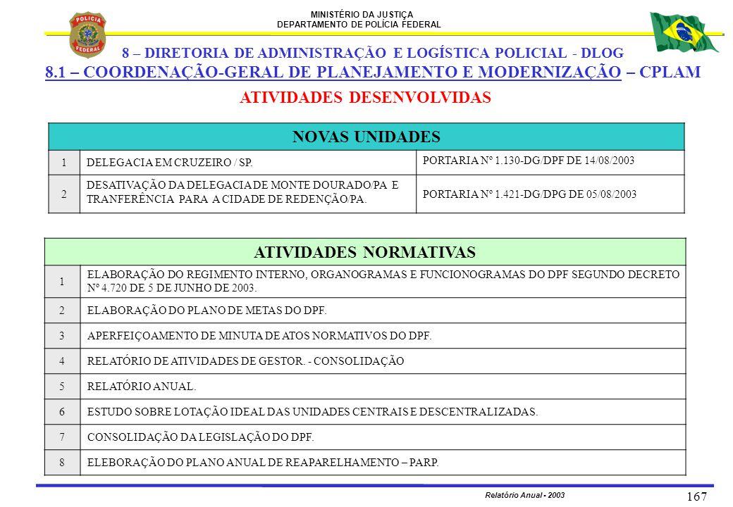 ATIVIDADES DESENVOLVIDAS NOVAS UNIDADES ATIVIDADES NORMATIVAS