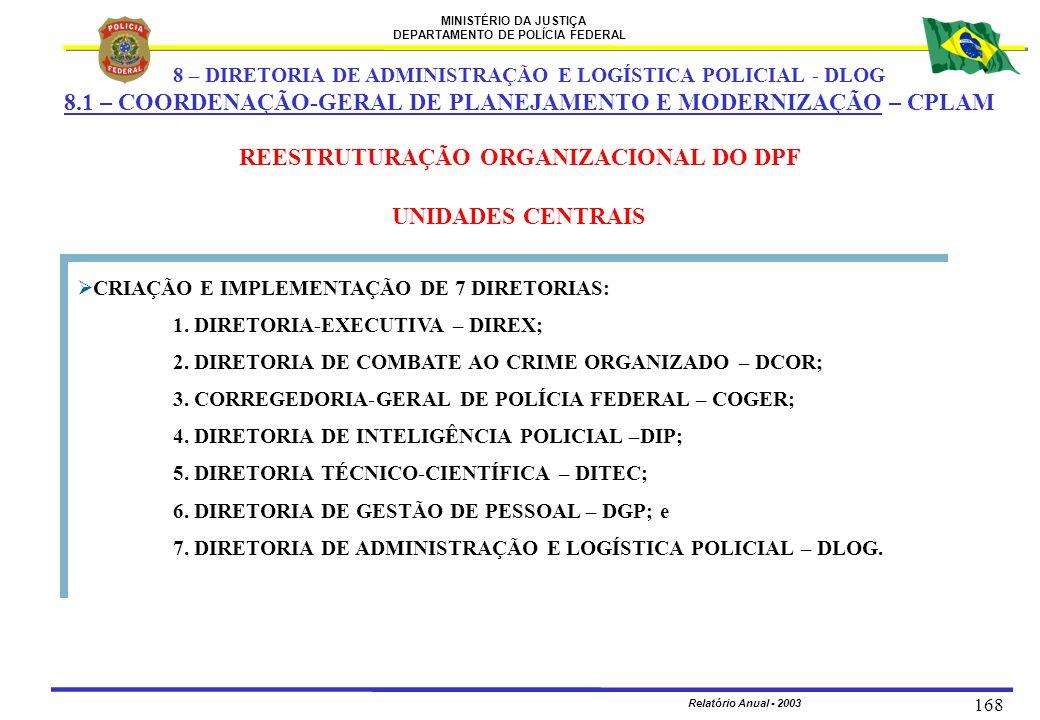 REESTRUTURAÇÃO ORGANIZACIONAL DO DPF