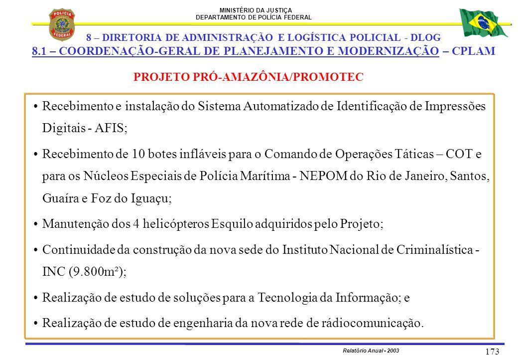 Manutenção dos 4 helicópteros Esquilo adquiridos pelo Projeto;