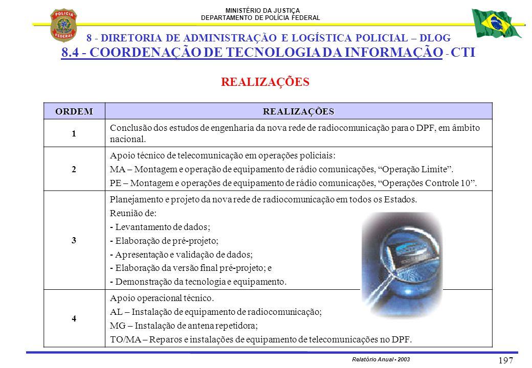 8.4 - COORDENAÇÃO DE TECNOLOGIA DA INFORMAÇÃO - CTI