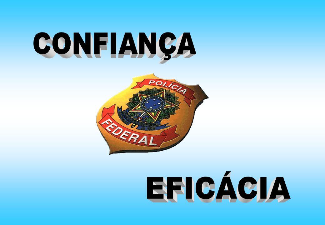 CONFIANÇA EFICÁCIA