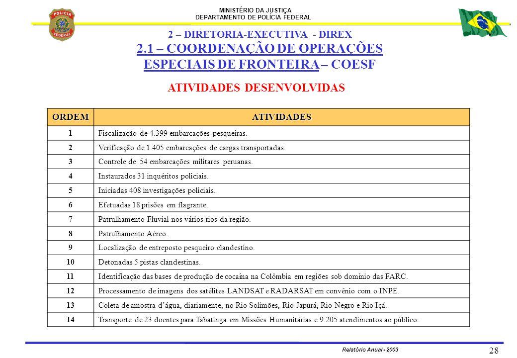 2.1 – COORDENAÇÃO DE OPERAÇÕES ESPECIAIS DE FRONTEIRA – COESF