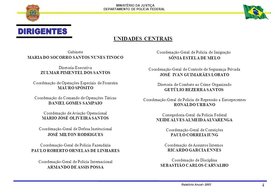 DIRIGENTES UNIDADES CENTRAIS Gabinete