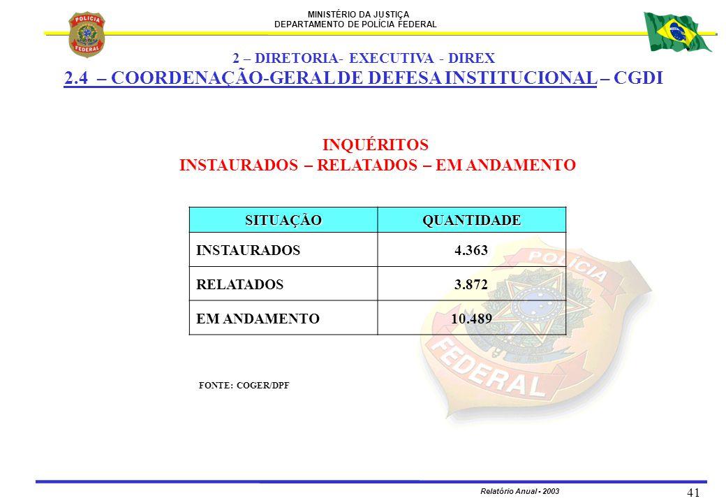 2.4 – COORDENAÇÃO-GERAL DE DEFESA INSTITUCIONAL – CGDI