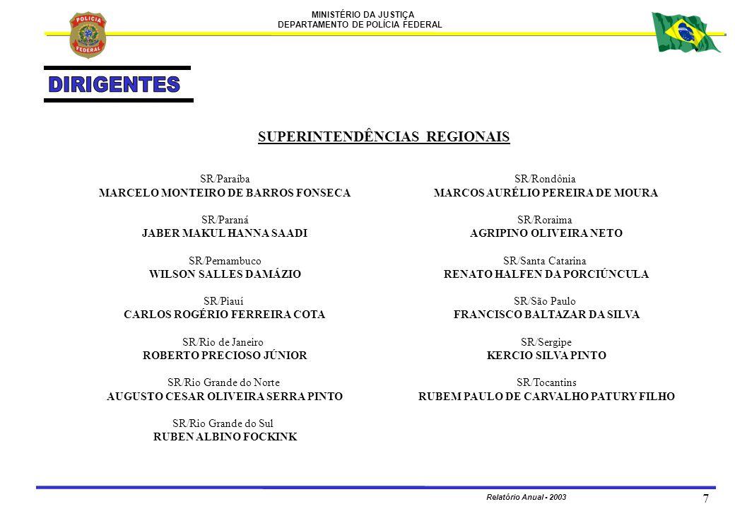 DIRIGENTES SUPERINTENDÊNCIAS REGIONAIS SR/Paraíba
