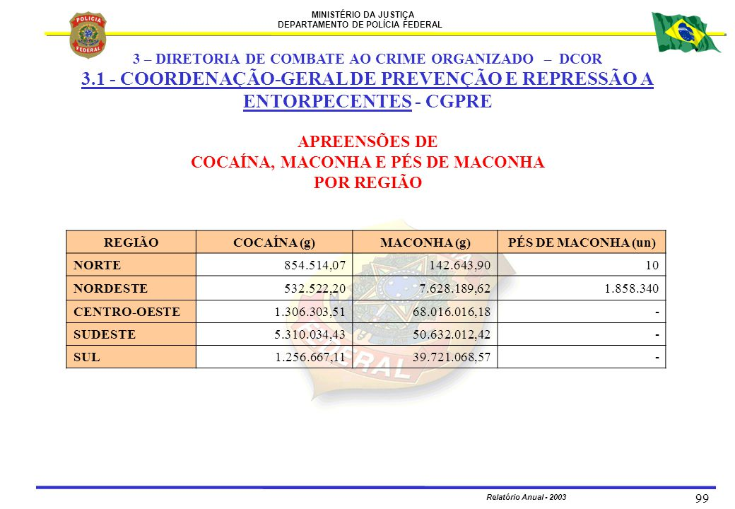 COCAÍNA, MACONHA E PÉS DE MACONHA
