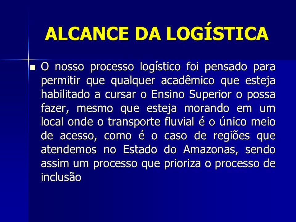 ALCANCE DA LOGÍSTICA